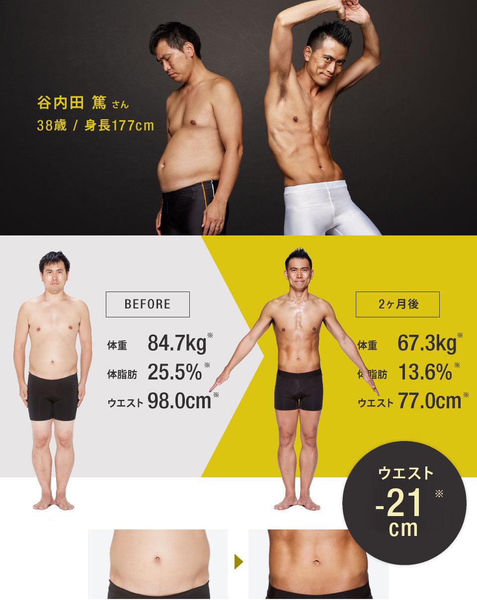 センチ 体重 165