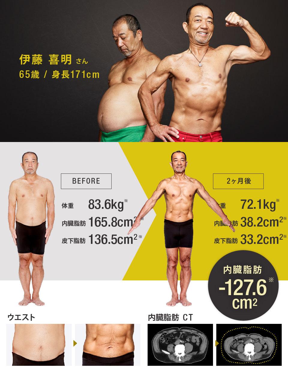 体重 165 センチ
