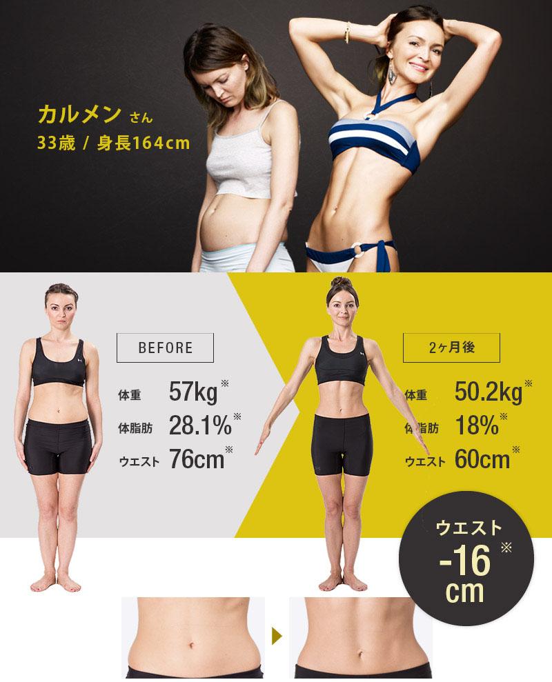女性 率 体 脂肪 22